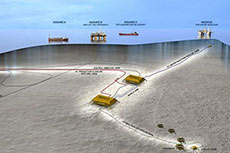 Wintershall awards FMC Technologies subsea contract for Maria field