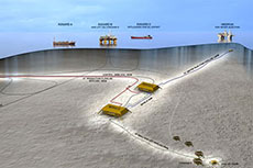 DNV GL wins Wintershall contract for Maria field development project