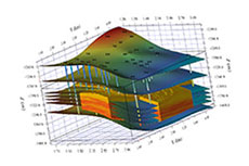 Geovariances launches R&D consortium for depth conversion software