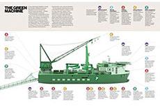 Petrofac leading the way in environmental vessel design