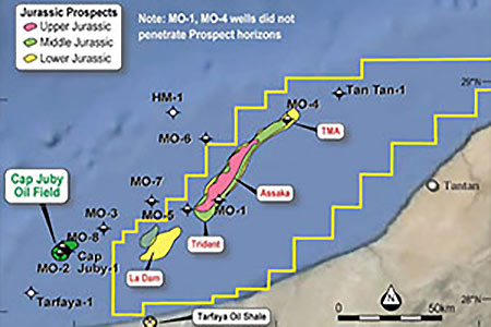 Update on Tangiers Petroleum offshore Morocco exploration well